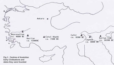 Fig. 1: Map displaying the Centres of Anatolian early civilisations and dates they were founded