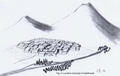 Fig. 2: Location drawing of Catal Höyük